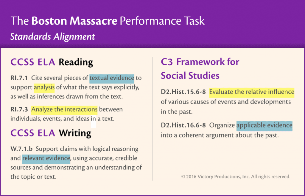 Boston Massacre Perf Task standards