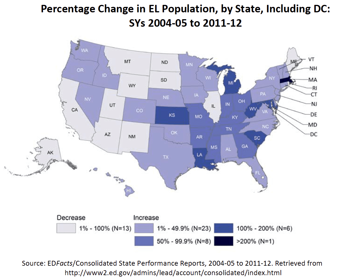 U.S. State Data on Changes in Population of English Language Learners (ELLs)
