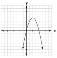 Parabolic graph