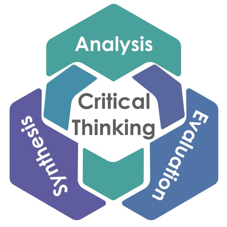 Critical Thinking Tool