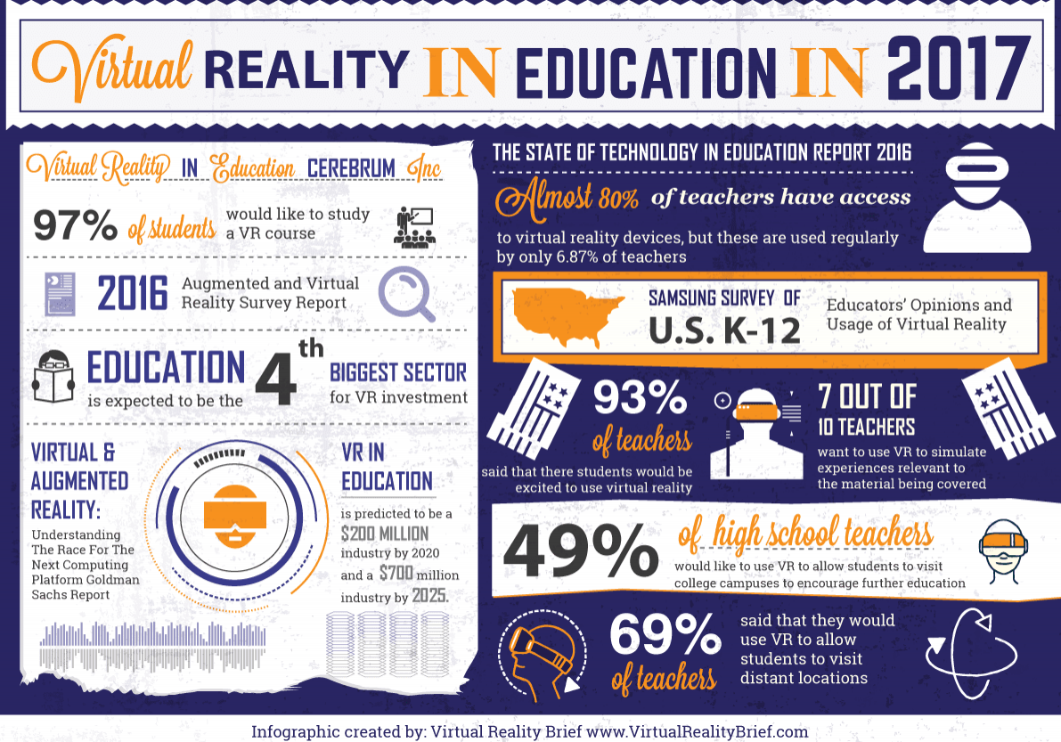 Virtual_Reality_in_Education_In_2017