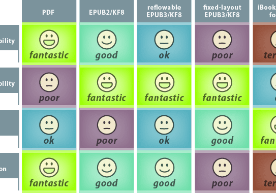 ebook-format-comparison